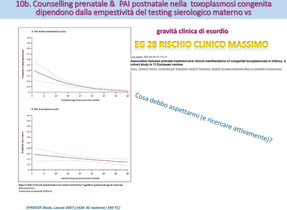materno vs European Multicentre Study on Congenital Toxoplasmosis