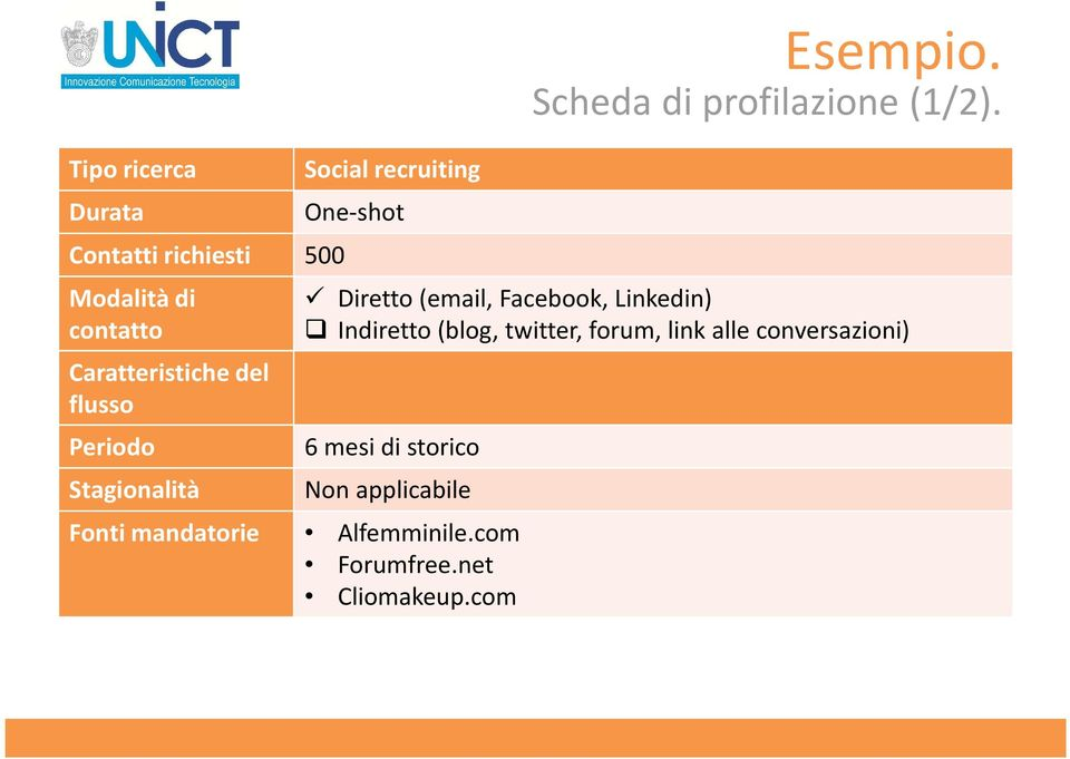 Diretto (email, Facebook, Linkedin) Indiretto (blog, twitter, forum, link alle