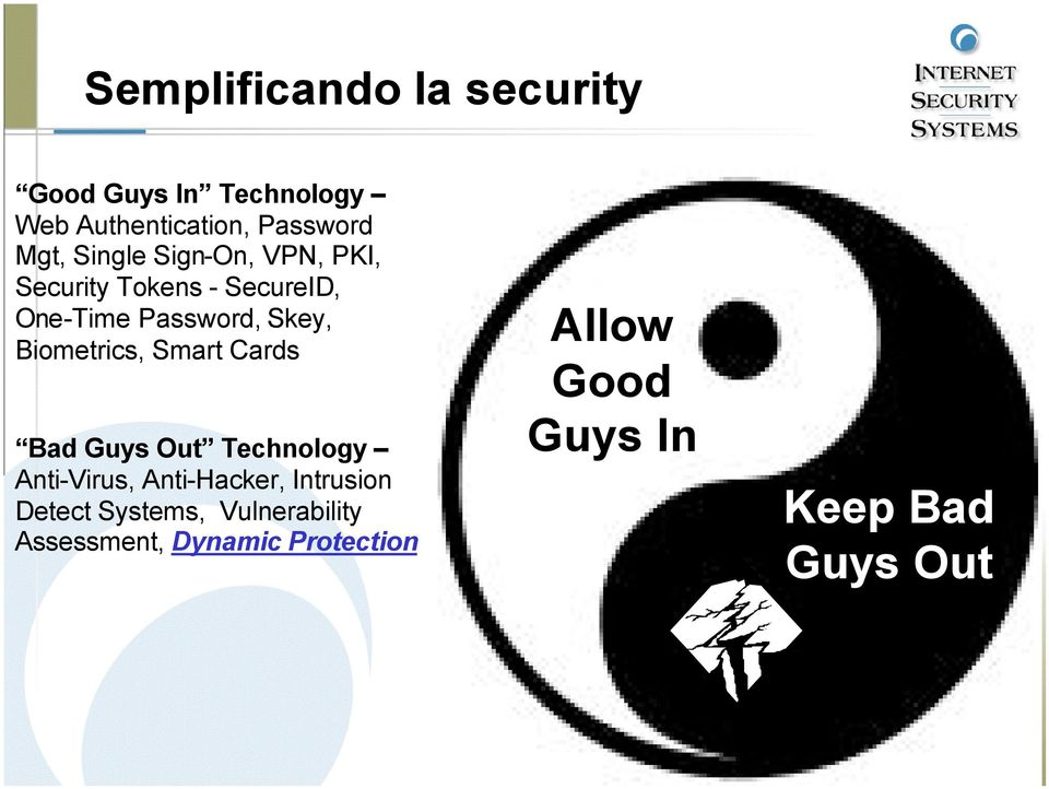 Biometrics, Smart Cards Bad Guys Out Technology Anti-Virus, Anti-Hacker, Intrusion