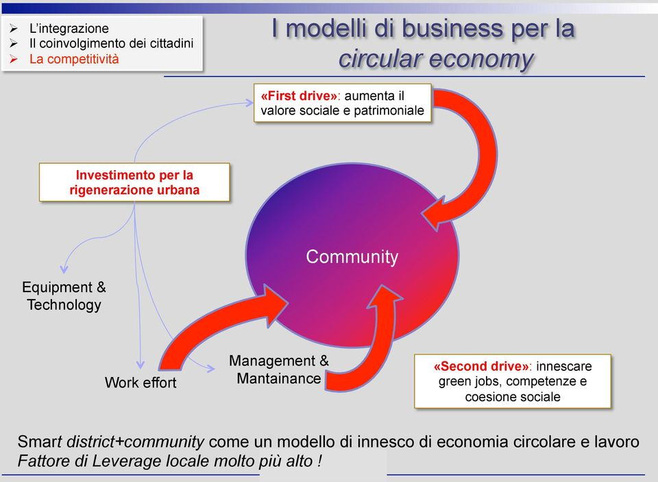 Technology Work effort Management & Mantainance «Second drive»: innescare green jobs, competenze e coesione sociale
