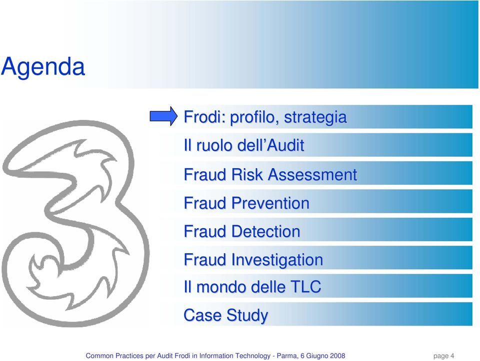 Fraud Prevention Fraud Detection Fraud