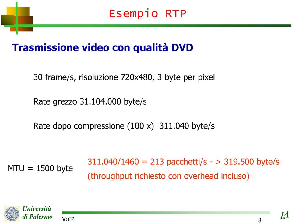 000 byte/s Rate dopo compressione (100 x) 311.