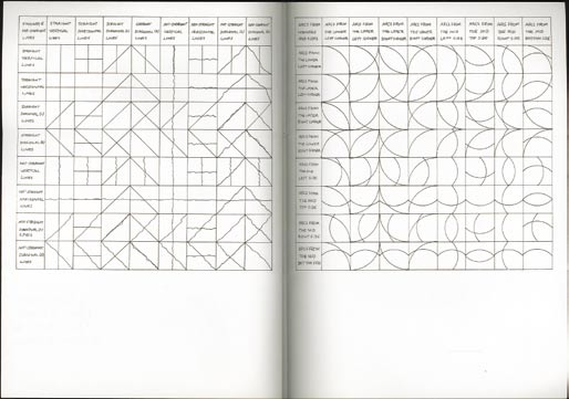 One way of marking a complete finite series is to use a cross-reference grid. On these pages are lines with lines and arcs with arcs. (Lewitt/Legg). Art & Project.