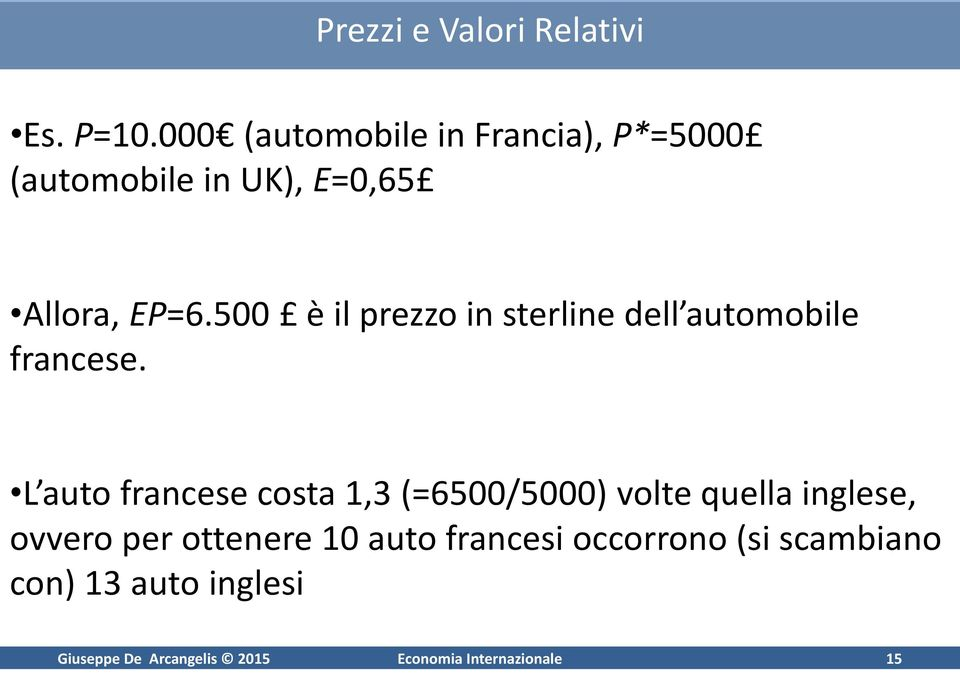 500 è il prezzo in sterline dell automobile francese.