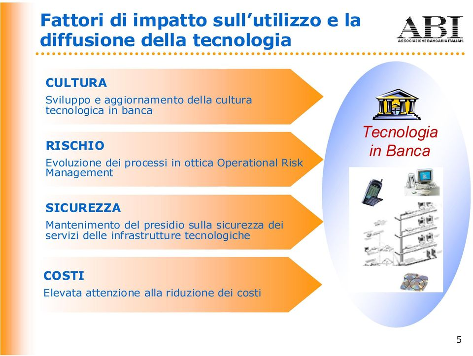 Operational Risk Management Tecnologia in Banca SICUREZZA Mantenimento del presidio sulla