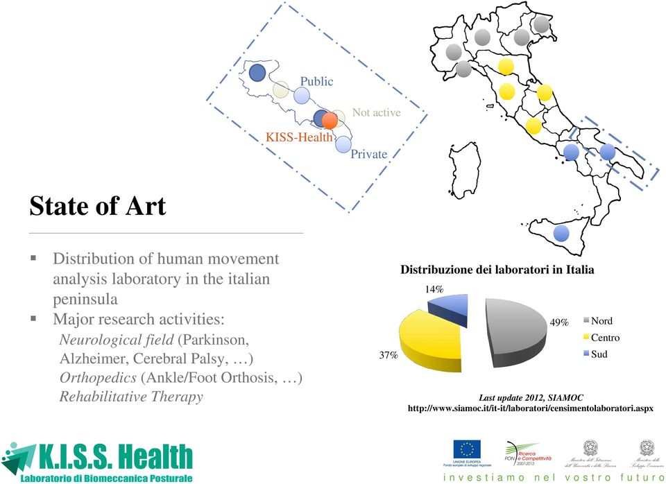 ) Orthopedics (Ankle/Foot Orthosis, ) Rehabilitative Therapy 37% Distribuzione dei laboratori in Italia