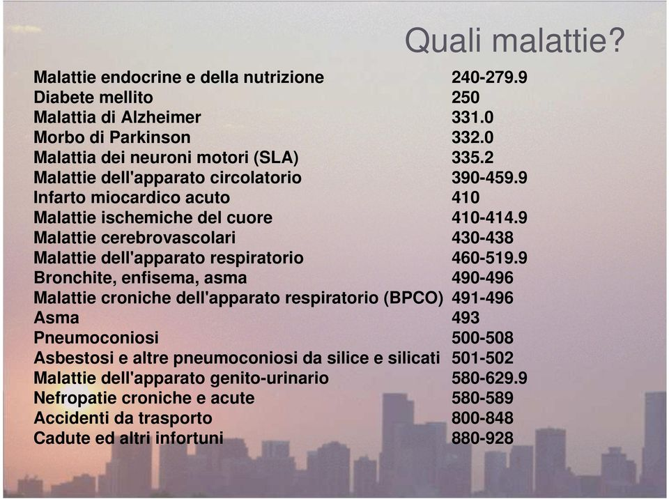 9 Malattie cerebrovascolari 430-438 Malattie dell'apparato respiratorio 460-519.
