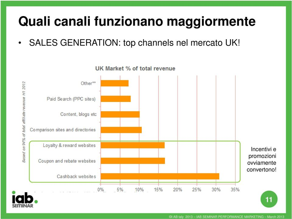 top channels nel mercato UK!