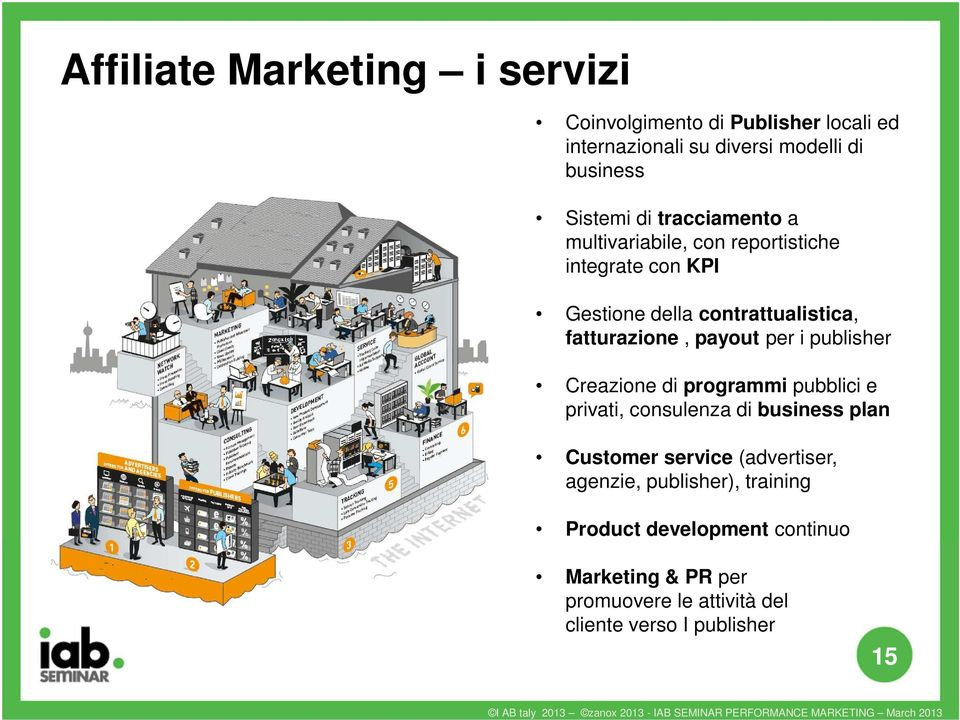 programmi pubblici e privati, consulenza di business plan Customer service (advertiser, agenzie, publisher), training Product development