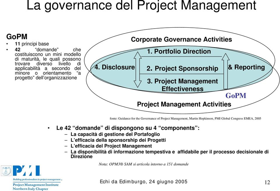 Project Management Effectiveness GoPM Project Management Activities fonte: Guidance for the Governance of Project Management, Martin Hopkinson, PMI Global Congress EMEA, 2005 Le 42 domande di
