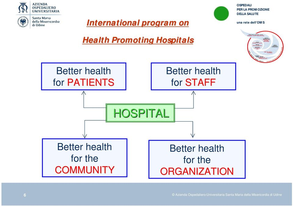 Better health for the COMMUNITY 6 Better health for the