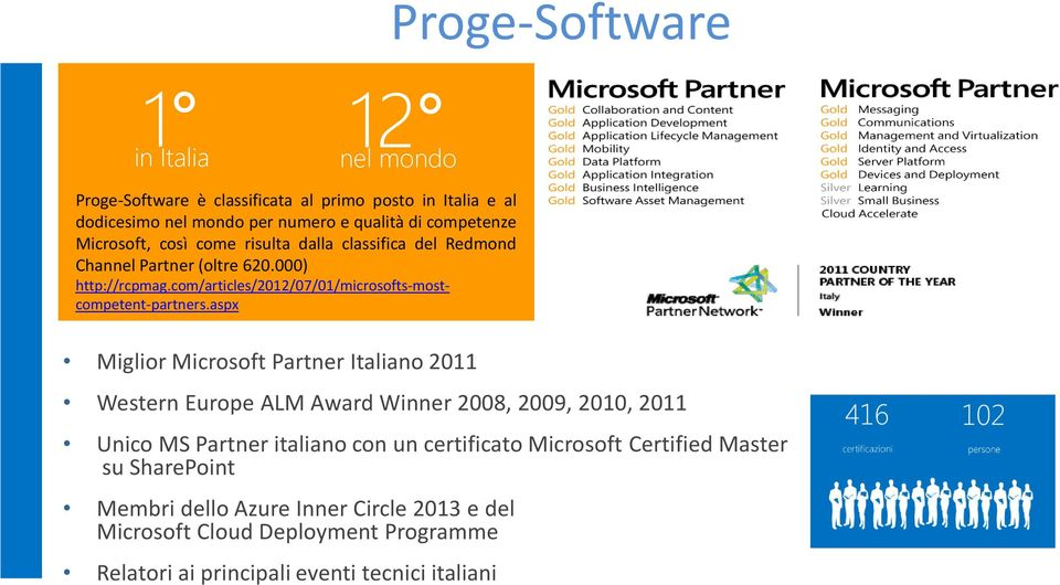 com/articles/2012/07/01/microsofts-mostcompetent-partners.