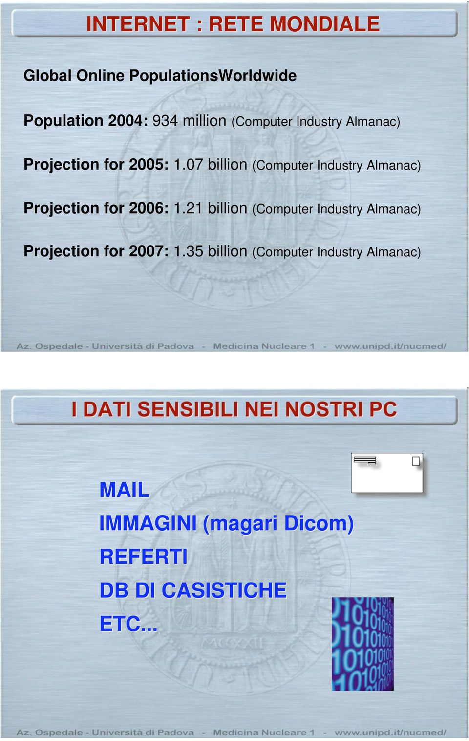 07 billion (Computer Industry Almanac) Projection for 2006: 1.