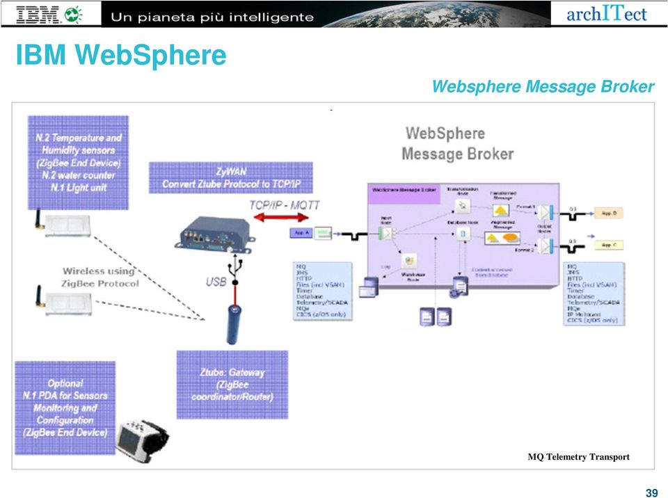 Message Broker