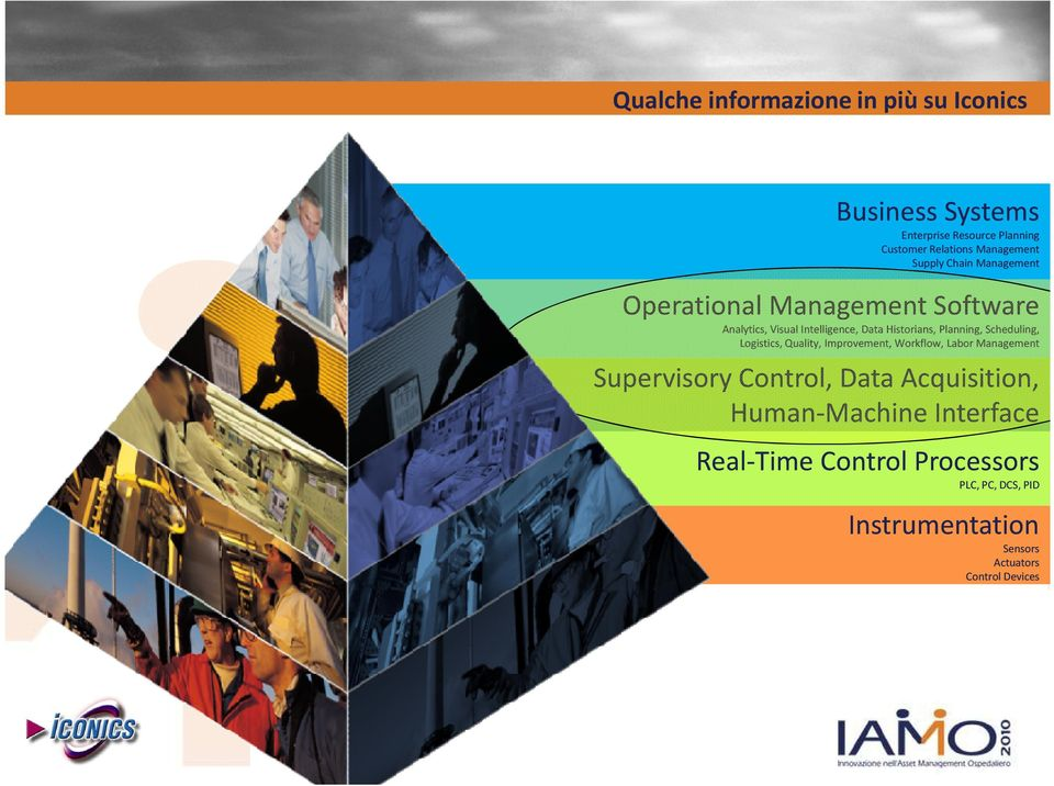 Scheduling, Logistics, Quality, Improvement, Workflow, Labor Management Supervisory Control, Data Acquisition,