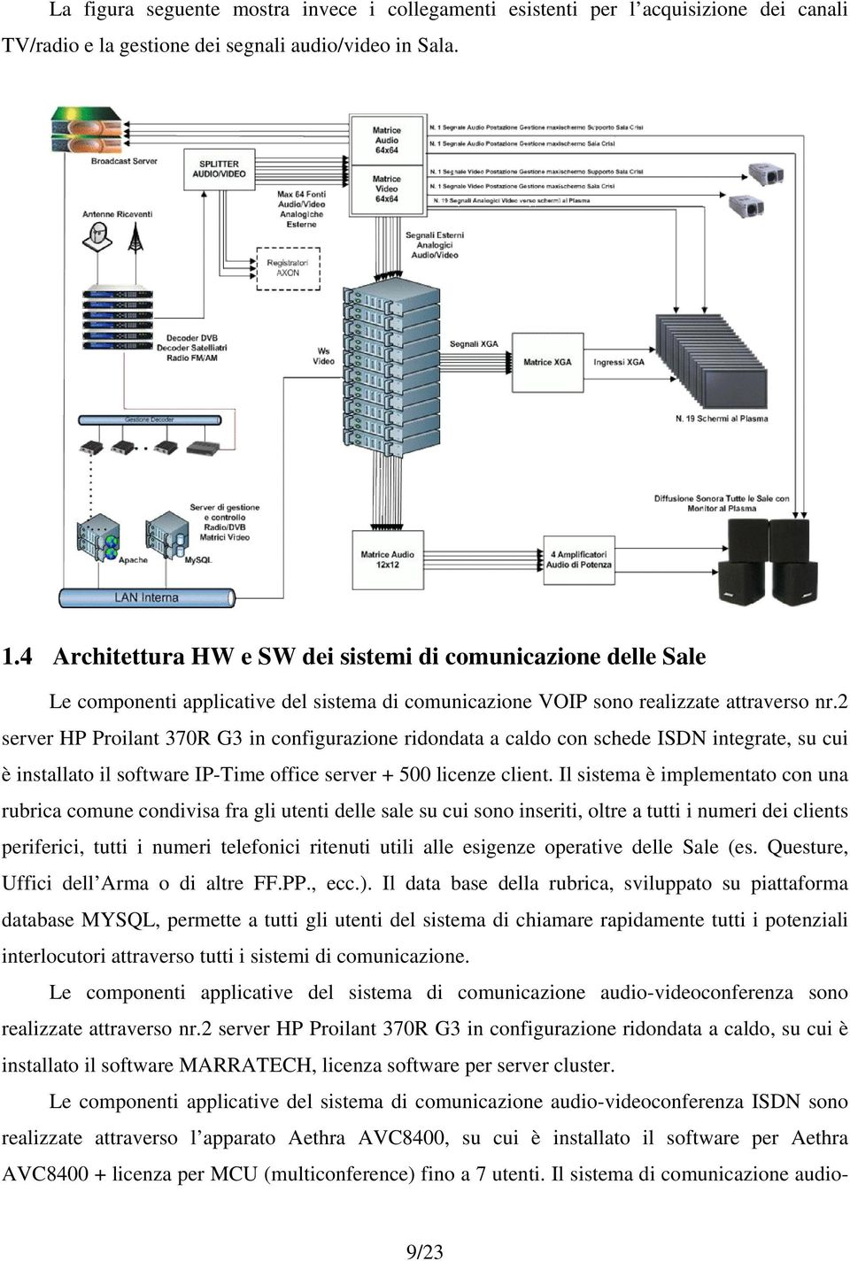2 server HP Proilant 370R G3 in configurazione ridondata a caldo con schede ISDN integrate, su cui è installato il software IP-Time office server + 500 licenze client.