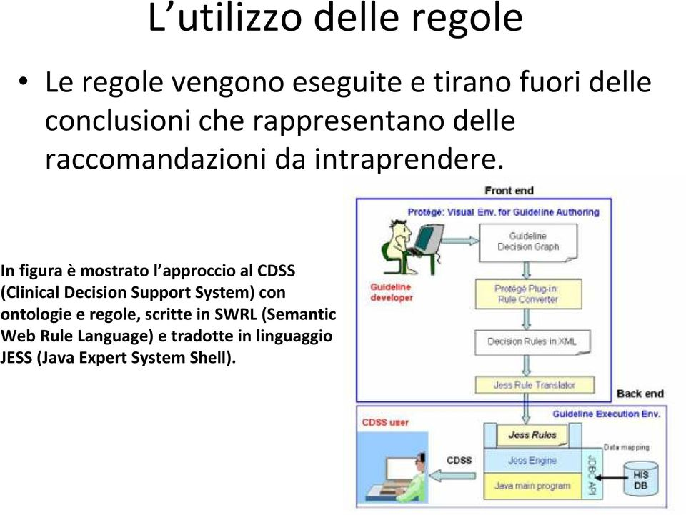 In figura èmostrato l approccio al CDSS (Clinical Decision Support System) con