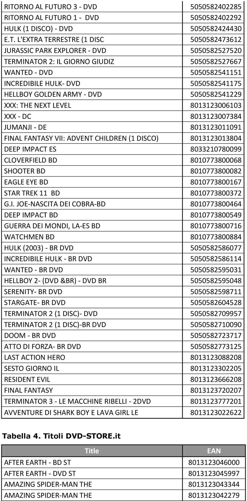 - DC 8013123007384 JUMANJI - DE 8013123011091 FINAL FANTASY VII: ADVENT CHILDREN (1 DISCO) 8013123013804 DEEP IMPACT ES 8033210780099 CLOVERFIELD BD 8010773800068 SHOOTER BD 8010773800082 EAGLE EYE