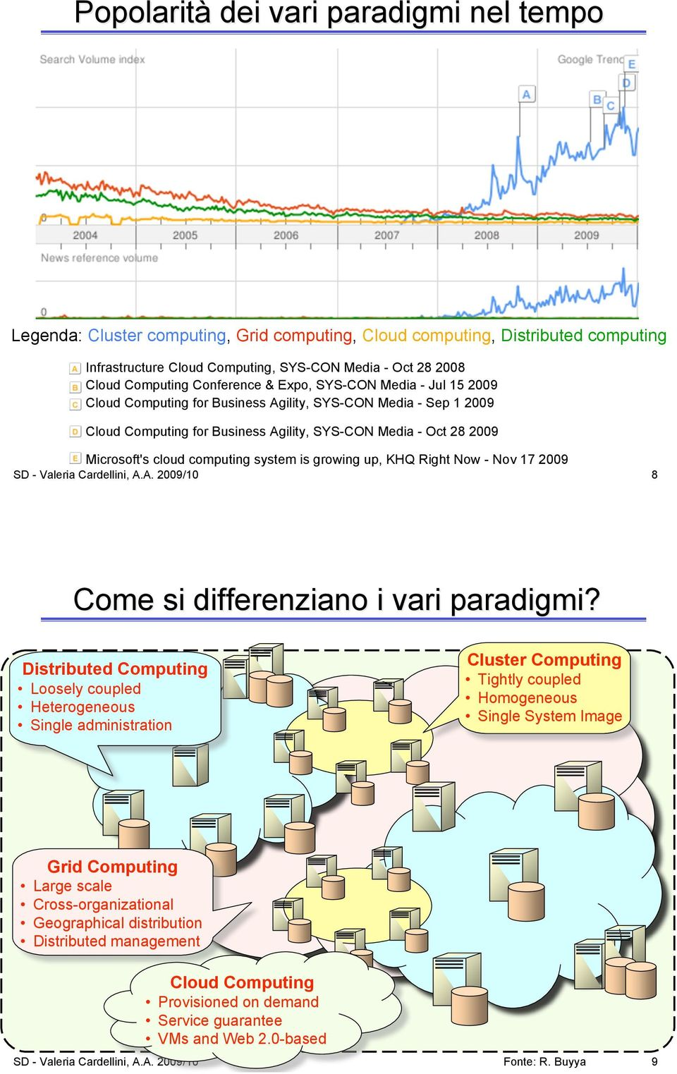 computing system is growing up, KHQ Right Now - Nov 17 2009 SD - Valeria Cardellini, A.A. 2009/10 8 Come si differenziano i vari paradigmi?