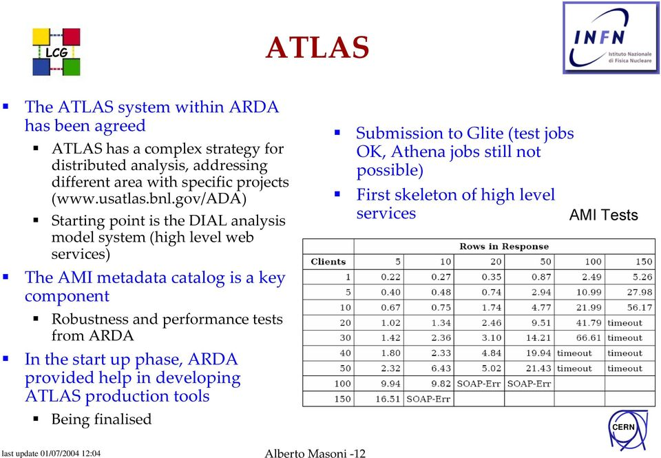 gov/ada) Starting point is the DIAL analysis model system (high level web services) The AMI metadata catalog is a key component Robustness and