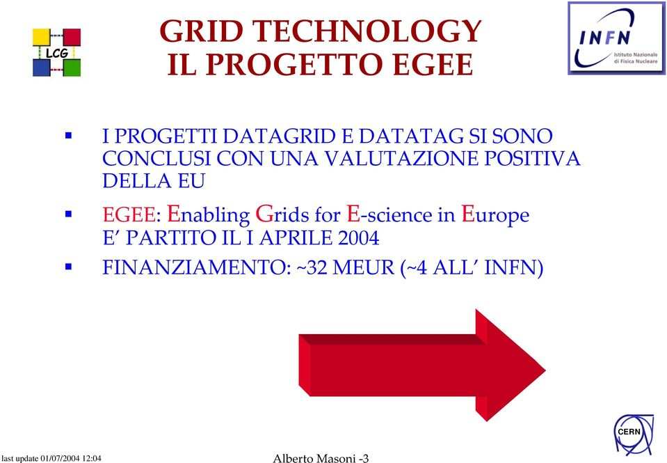 EU EGEE: Enabling Grids for E science in Europe E PARTITO IL