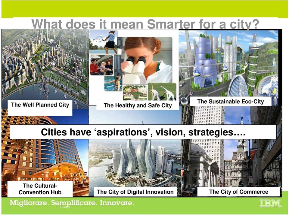 Sustainable Eco-City Cities have aspirations, vision,