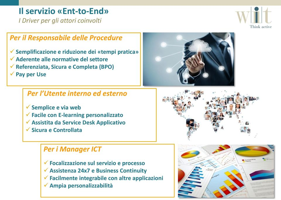 e via web Facile con E-learning personalizzato Assistita da Service Desk Applicativo Sicura e Controllata Per i Manager ICT