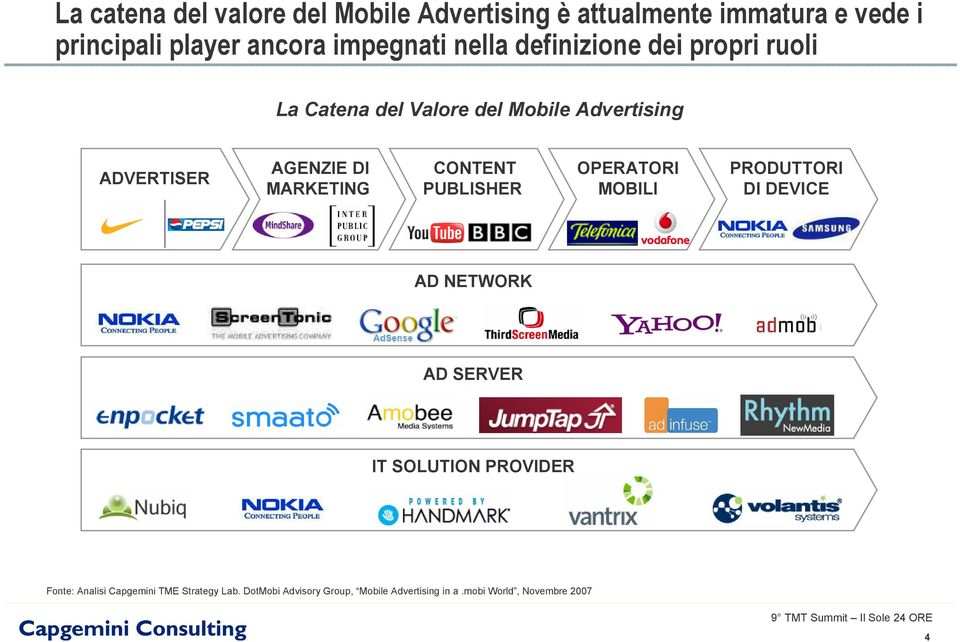 DI MARKETING CONTENT PUBLISHER OPERATORI MOBILI PRODUTTORI DI DEVICE AD NETWORK AD SERVER IT SOLUTION