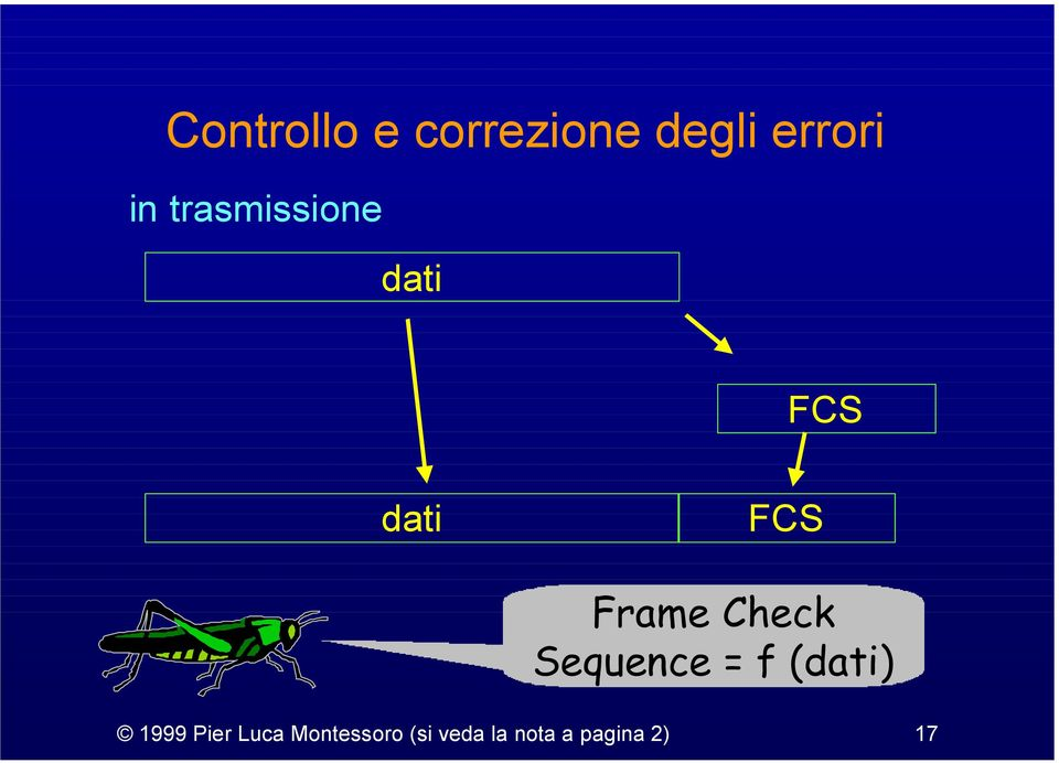 Check Sequence = f (dati) 1999 Pier