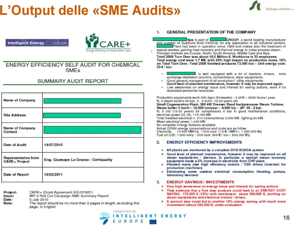 Audits/List of