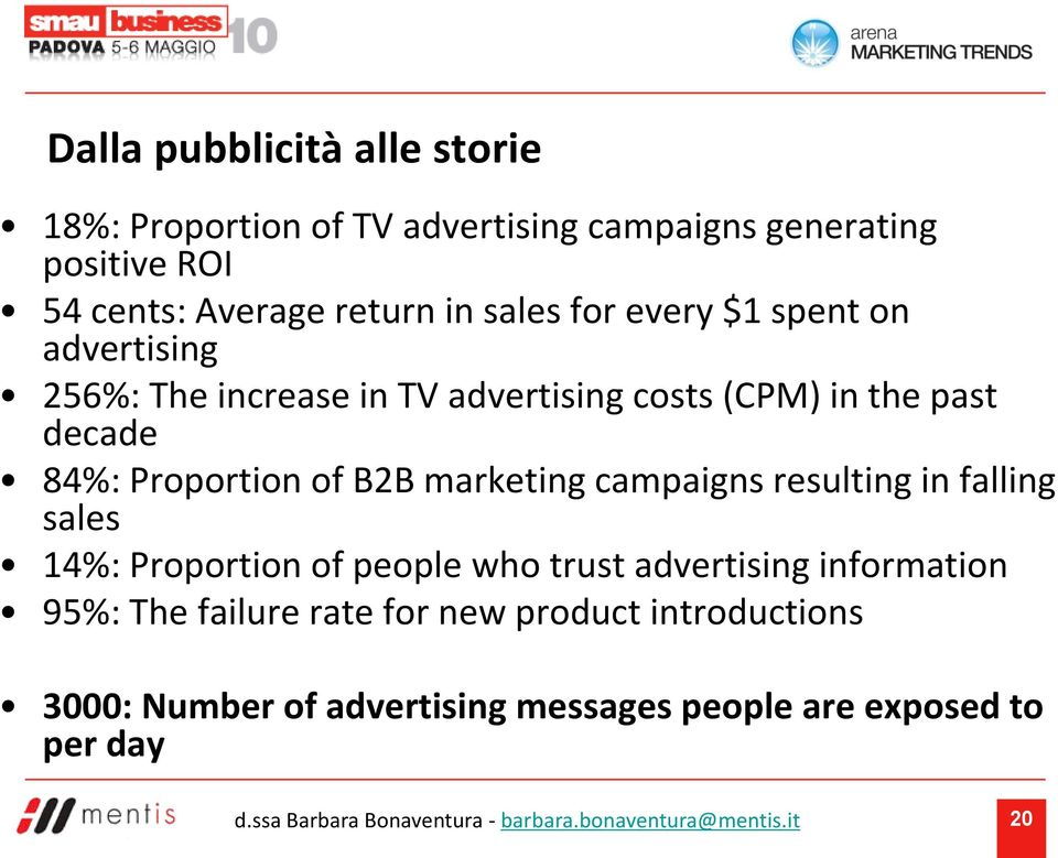 84%: Proportion of B2B marketing campaigns resulting in falling sales 14%: Proportion of people who trust advertising