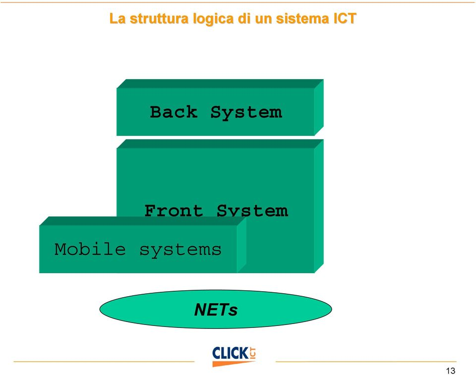 ICT Back System Front