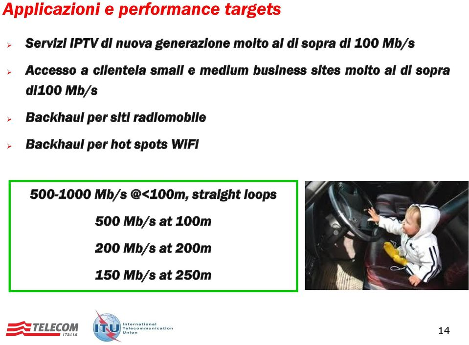 sopra di100 Mb/s Backhaul per siti radiomobile Backhaul per hot spots WiFi