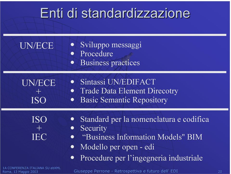 "per la nomenclatura e codifica Security Business Information Models"" BIM Modello per open -"