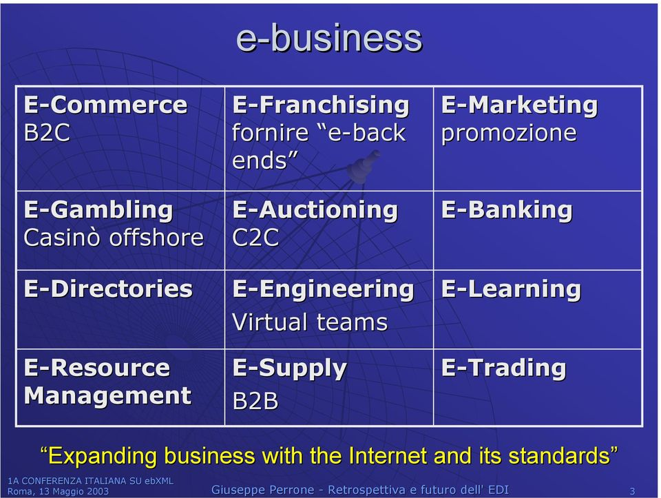 teams E-Supply B2B E-Marketing promozione E-Banking E-Learning E-Trading Expanding