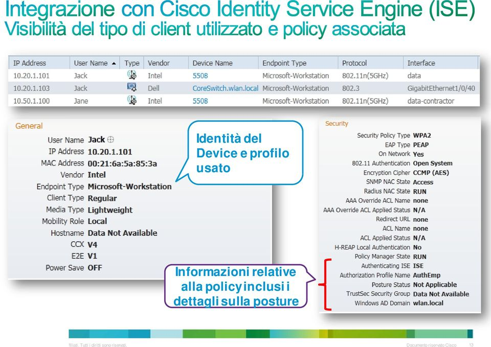posture 2012 Cisco e/o i relativi affiliati.