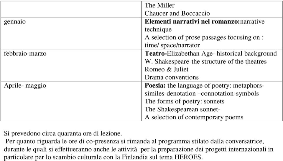 Shakespeare-the structure of the theatres Romeo & Juliet Drama conventions Poesia: the language of poetry: metaphorssimiles-denotation connotation-symbols The forms of poetry: sonnets The