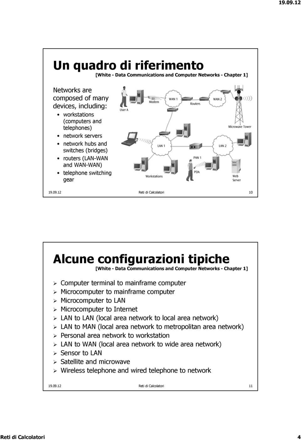 12 Reti di Calcolatori 10 Alcune configurazioni tipiche Computer terminal to mainframe computer Microcomputer to mainframe computer Microcomputer to LAN Microcomputer to Internet LAN to