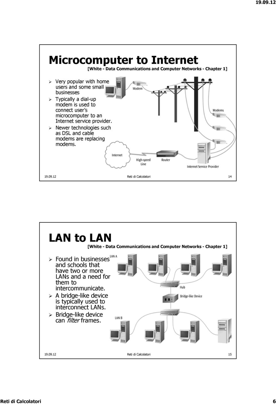 12 Reti di Calcolatori 14 LAN to LAN Found in businesses and schools that have two or more LANs and a need for them to intercommunicate.