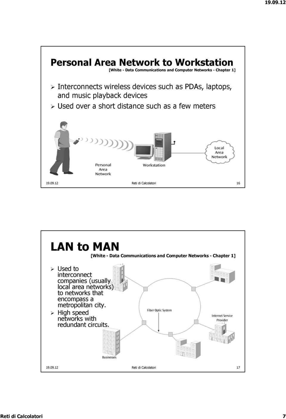 12 Reti di Calcolatori 16 LAN to MAN Used to interconnect companies (usually local area networks) to