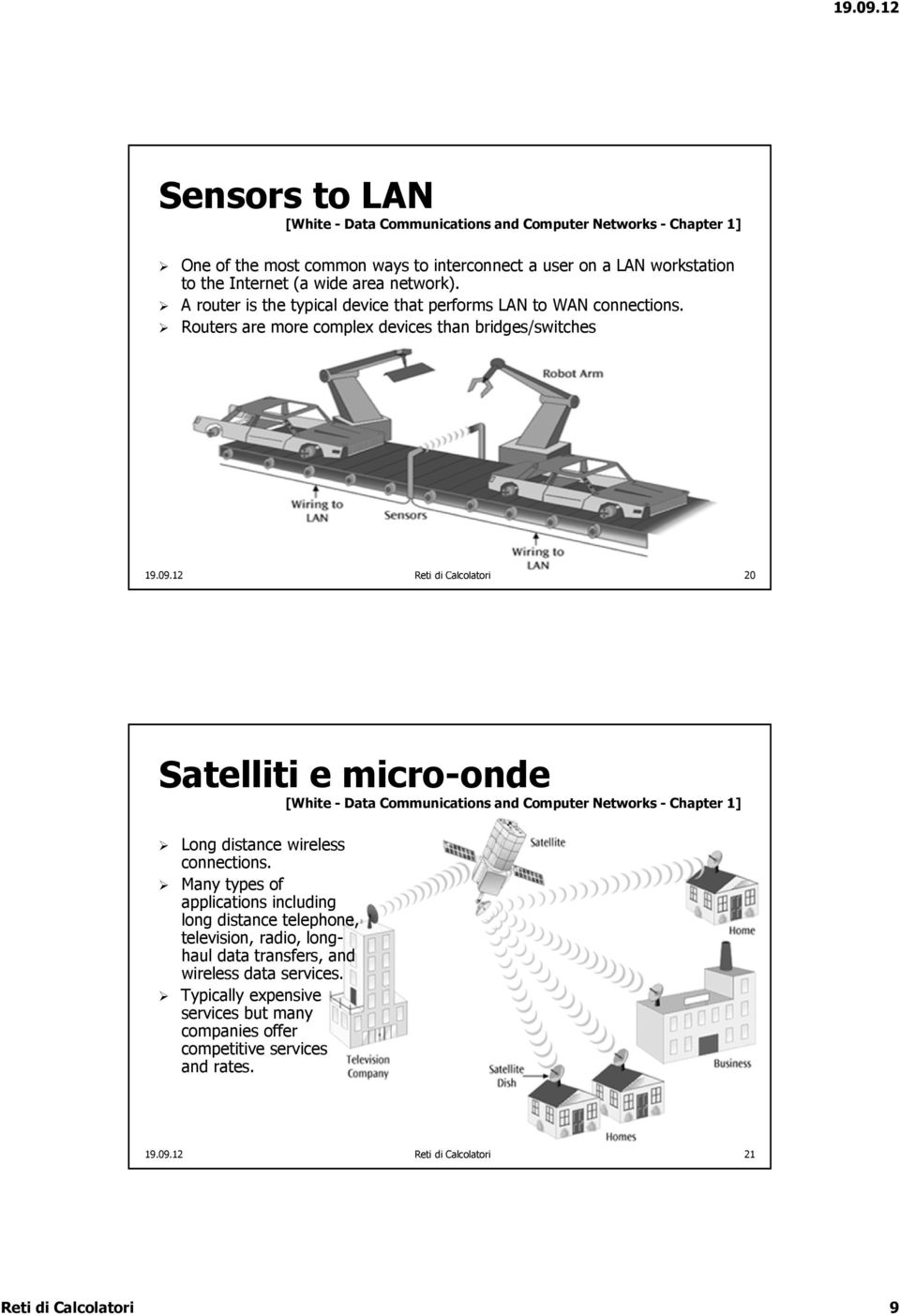 12 Reti di Calcolatori 20 Satelliti e micro-onde Long distance wireless connections.
