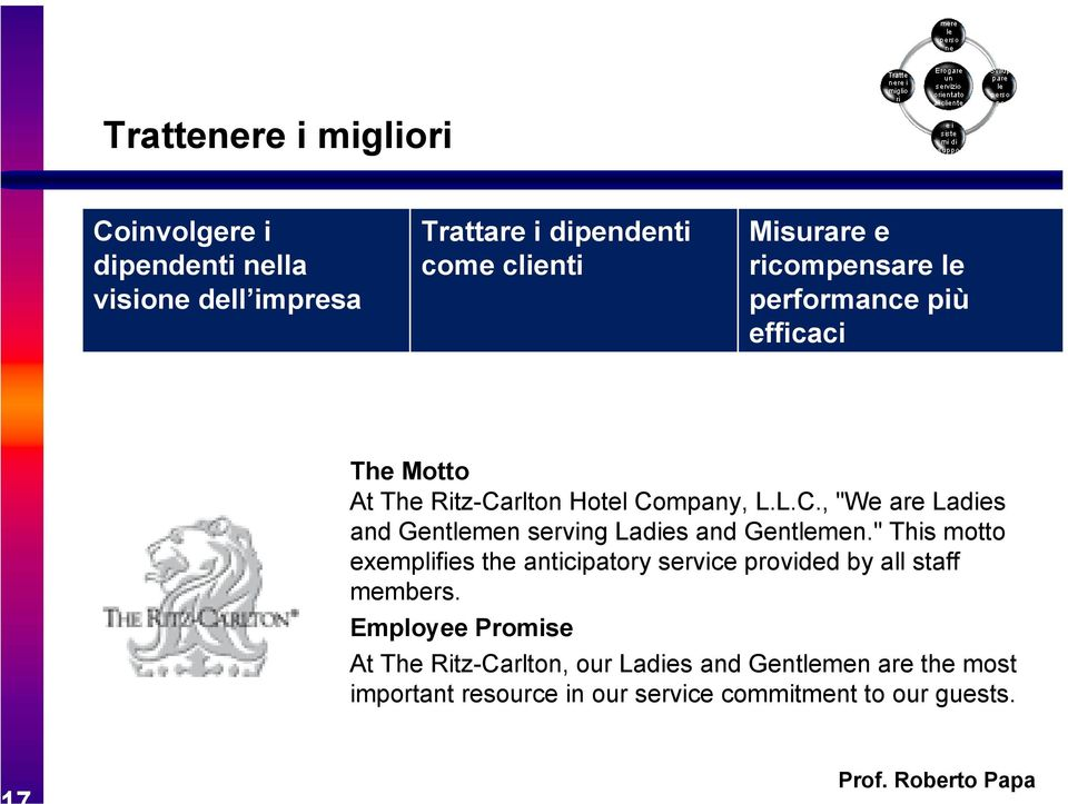 "rlton Hotel Company, L.L.C., ""We are Ladies and Gentlemen serving Ladies and Gentlemen."