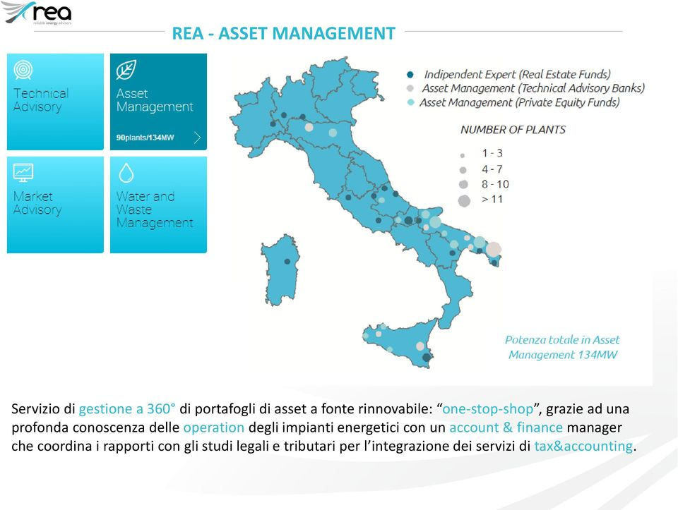 operationdegli impianti energetici con un account & financemanager che coordina