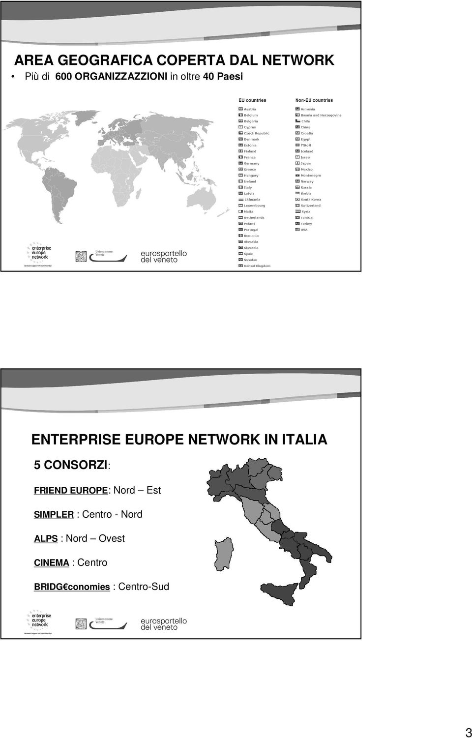 IN ITALIA 5 CONSORZI: FRIEND EUROPE: Nord Est SIMPLER :