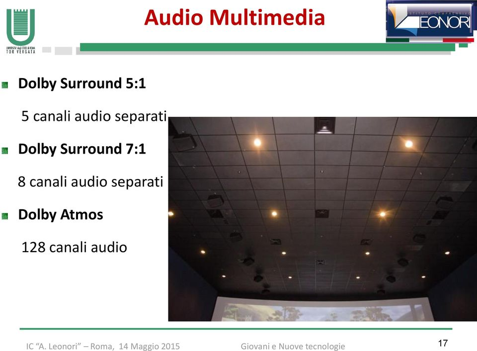 Surround 7:1 8 canali audio