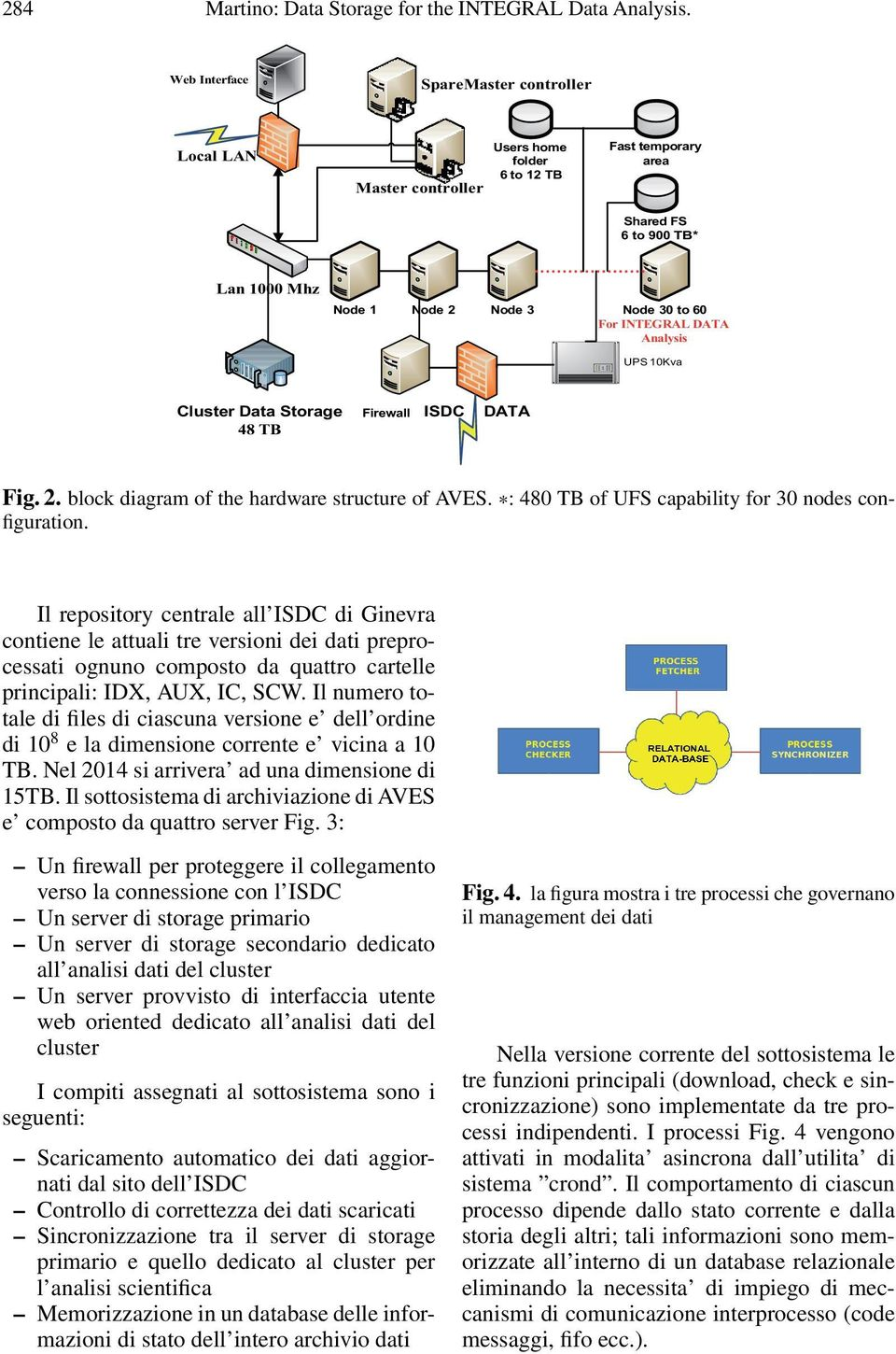 DATA Analysis UPS 10Kva Cluster Data Storage 48 TB Firewall ISDC DATA Fig. 2. block diagram of the hardware structure of AVES. : 480 TB of UFS capability for 30 nodes configuration.