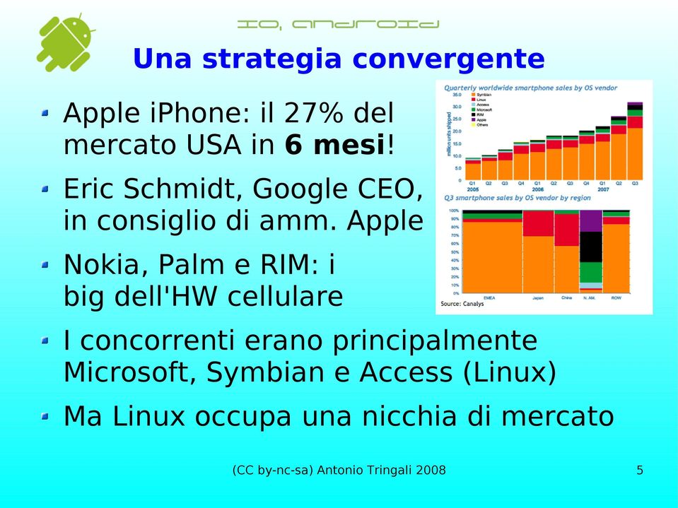 Apple Nokia, Palm e RIM: i big dell'hw cellulare I concorrenti erano