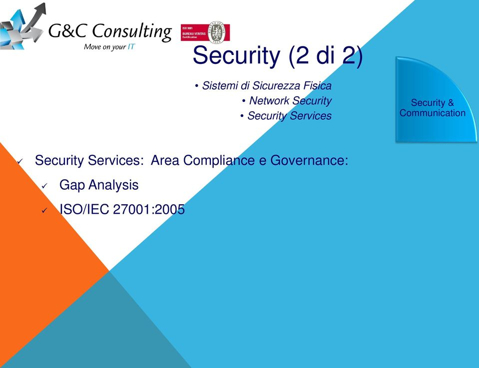 Communication Security Services: Area
