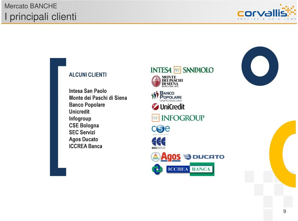 Siena Banco Popolare Unicredit Infogroup CSE