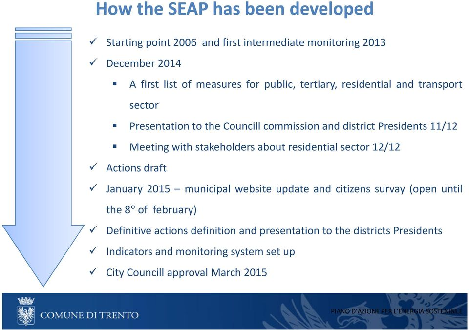 stakeholders about residential sector 12/12 Actions draft January 2015 municipal website update and citizens survay (open until the 8 of